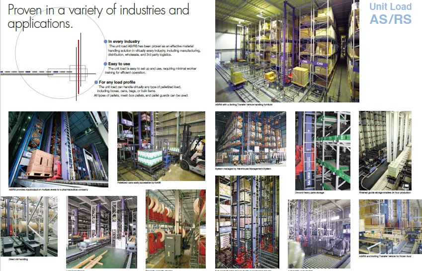 Automated Storage and Retrieval System (AS/RS)